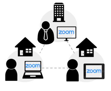 Zoomを活用した社内コミュニケーション