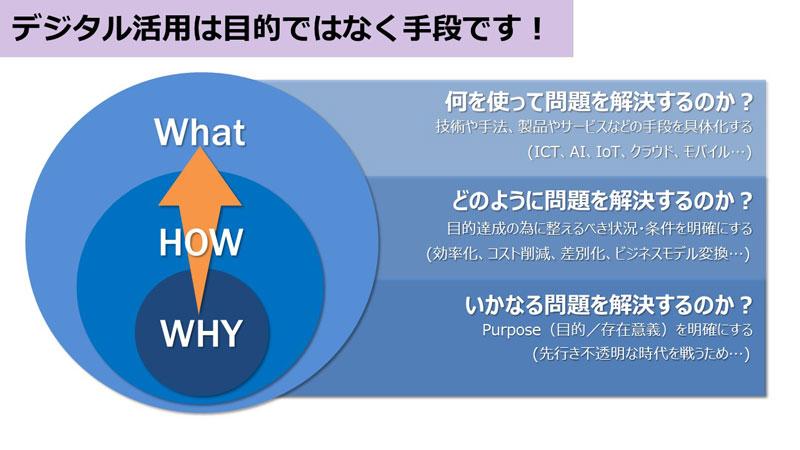 IoT・ICTハンズオンセミナー